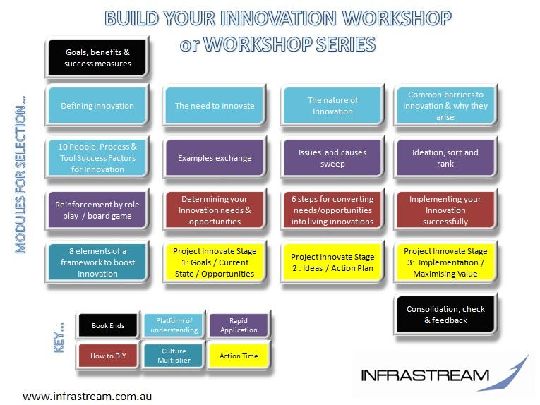 build your own workshop